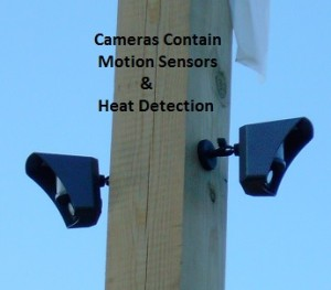 Outdoor Motionviewer Camera
